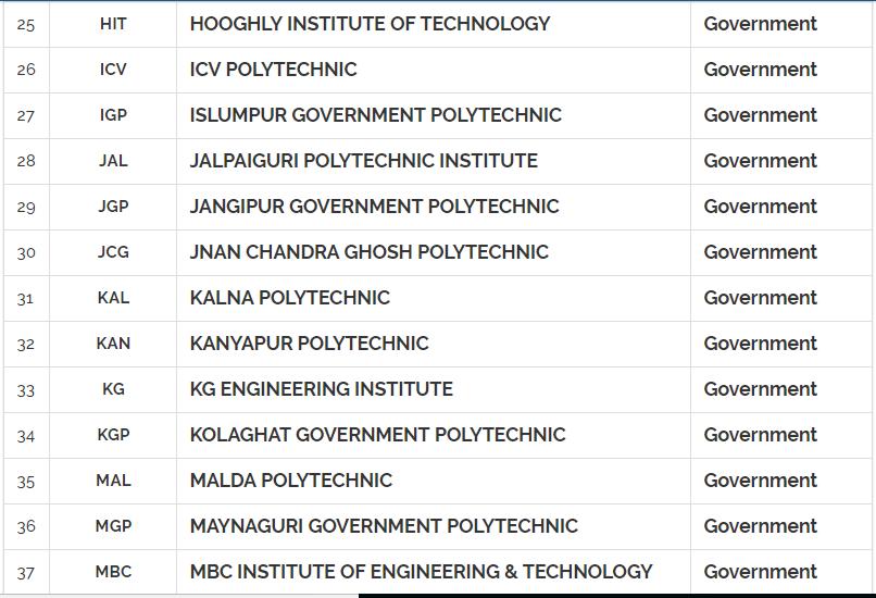 west bengal govt. polytechnic